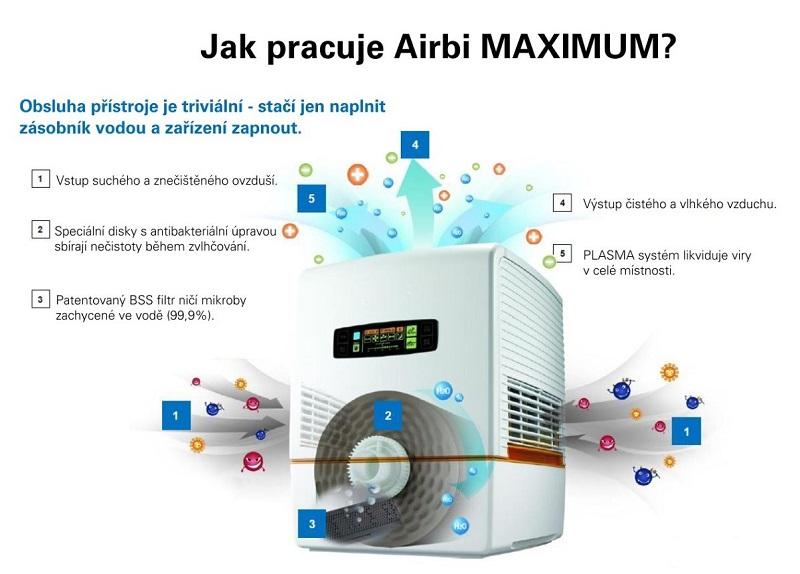 Čistička vzduchu Airbi MAXIMUM se zvlhčovačem, doprava ZDARMA